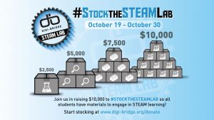Join us in raising $10.000 to hashtag Stock the Steam Lab~