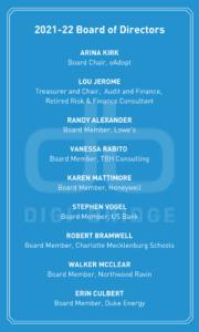 Digi-Bridge Board of Directors
